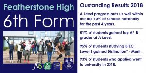 Sixth Form Open Evening 28th November